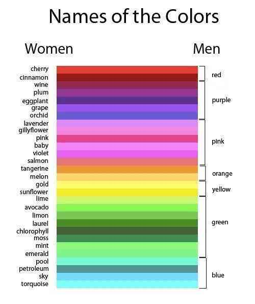 imagesnames of the colors